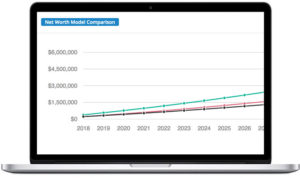 net worth model